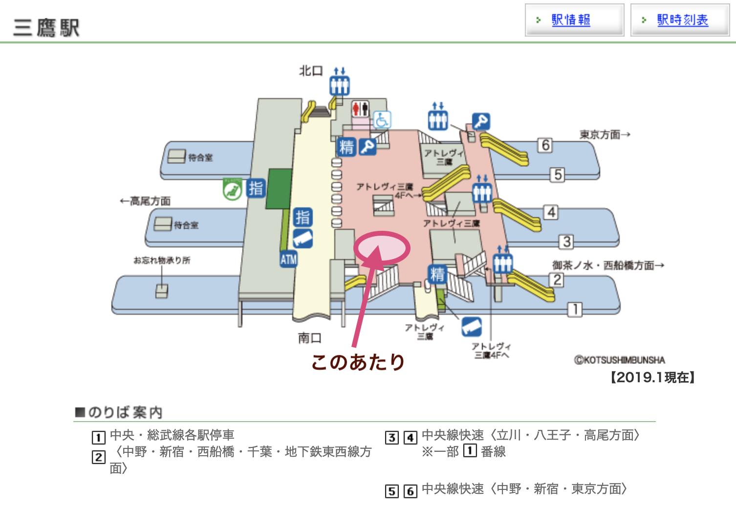 JR東日本:駅構内図(三鷹駅)